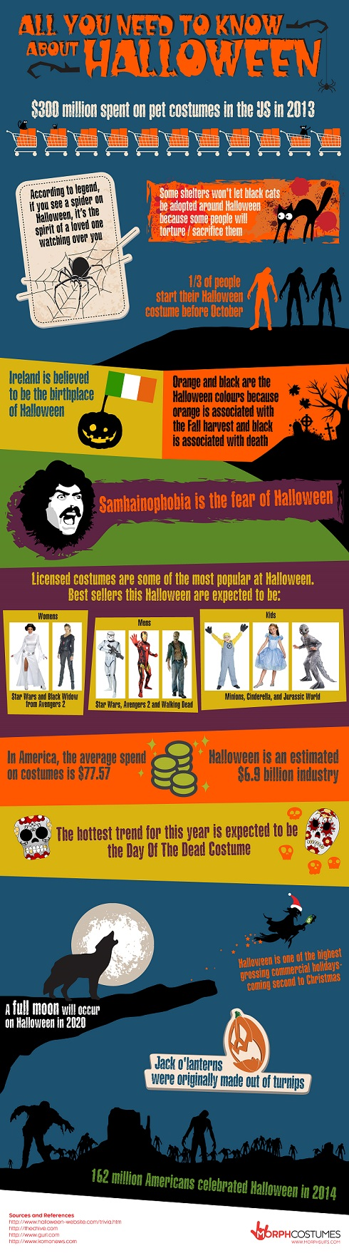 FINAL-Halloween-info-graphic-US