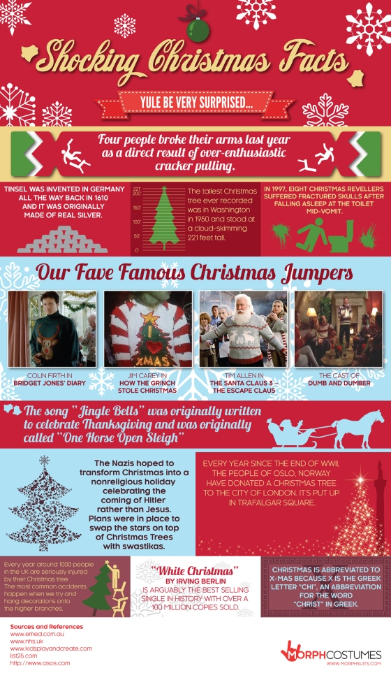 Shocking-Christmas-Facts-infographic-1.jpg